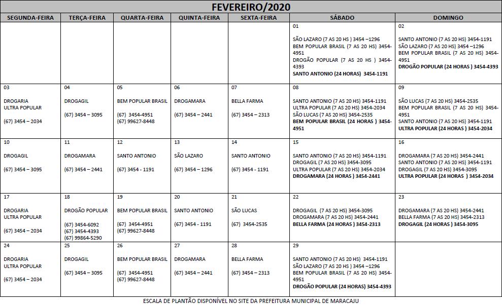 Plantão_Farmácias_Fevereiro2020