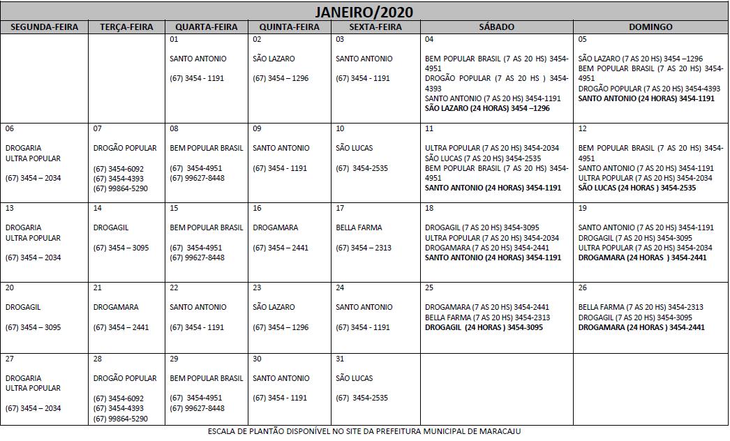 Plantão_Farmácias_Janeiro2020b